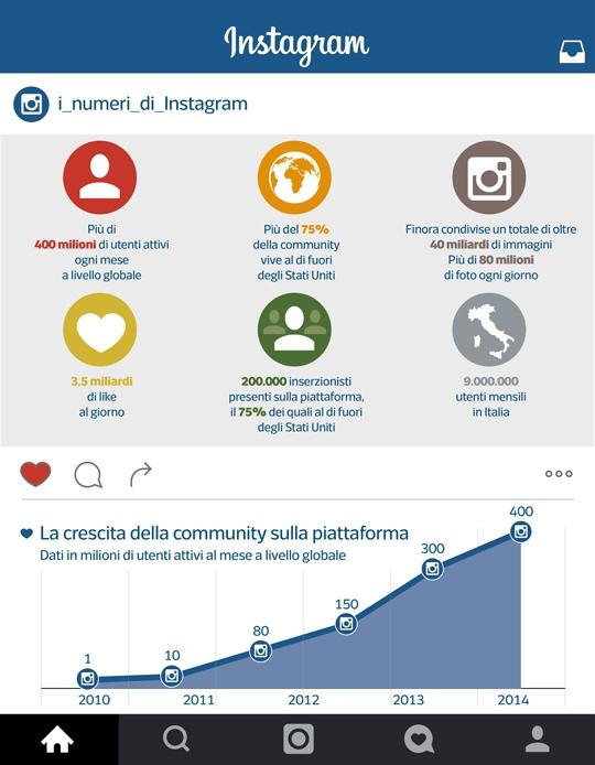 instagram-ok