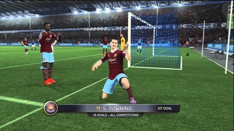 Fifa West Ham