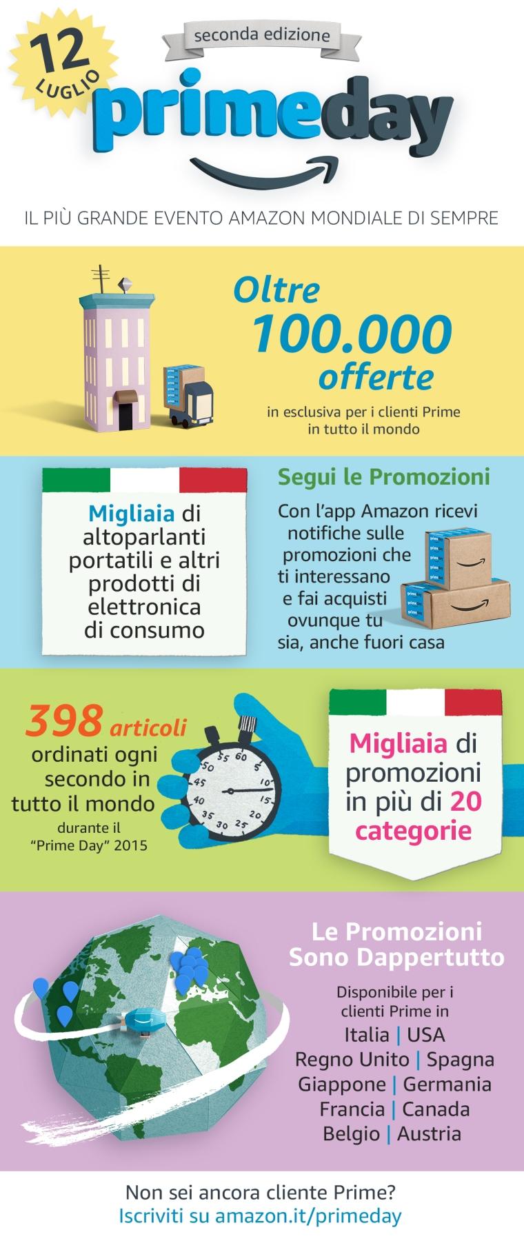 Prime_Day-Italy_r4v1.jpg