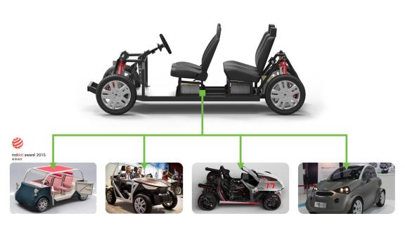 Auto Sostenibile.png